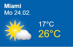 Miami Wetter